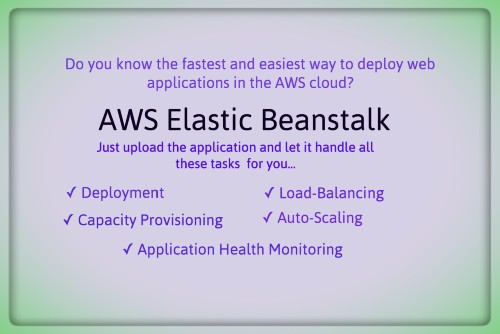 Deploy And Manage Web Applications Easily In AWS Cloud With AWS Elastic Beanstalk.