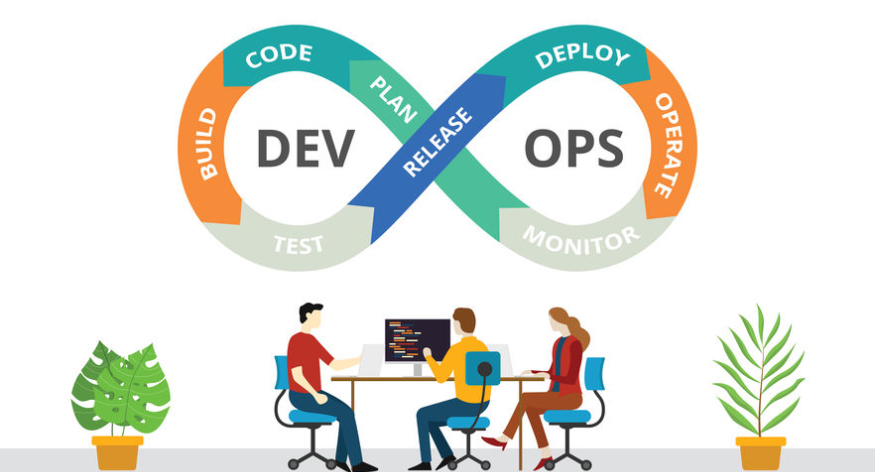 AWS Devops – Tools and Services
