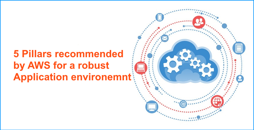 5 Pillars recommended by AWS for a robust cloud application environment